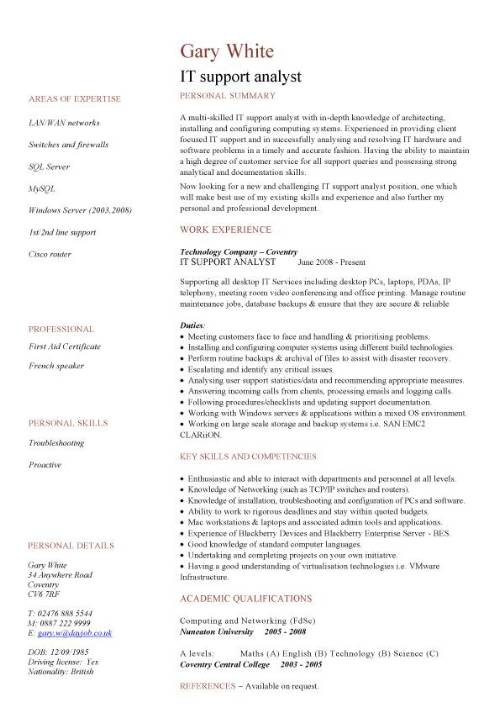 it support analyst cv sample show your strengths and explain you are the best candidate Resume System Support Analyst Resume