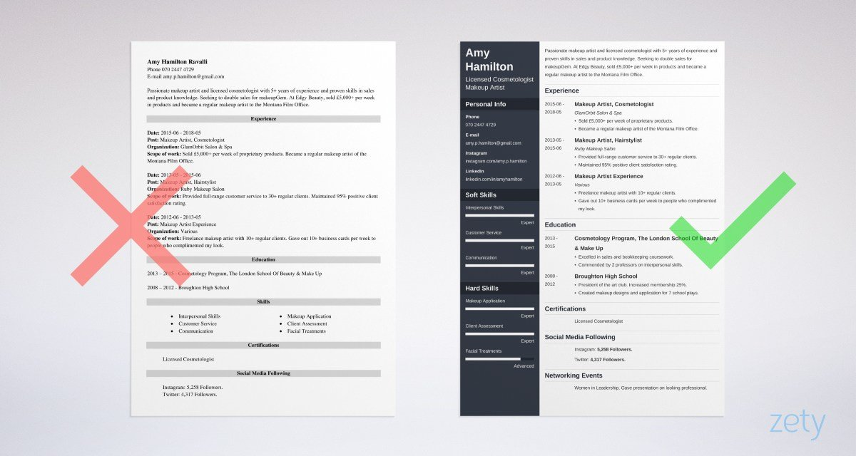makeup artist cv sample guide examples mac cosmetics resume templates example zety entry Resume Mac Cosmetics Resume Templates