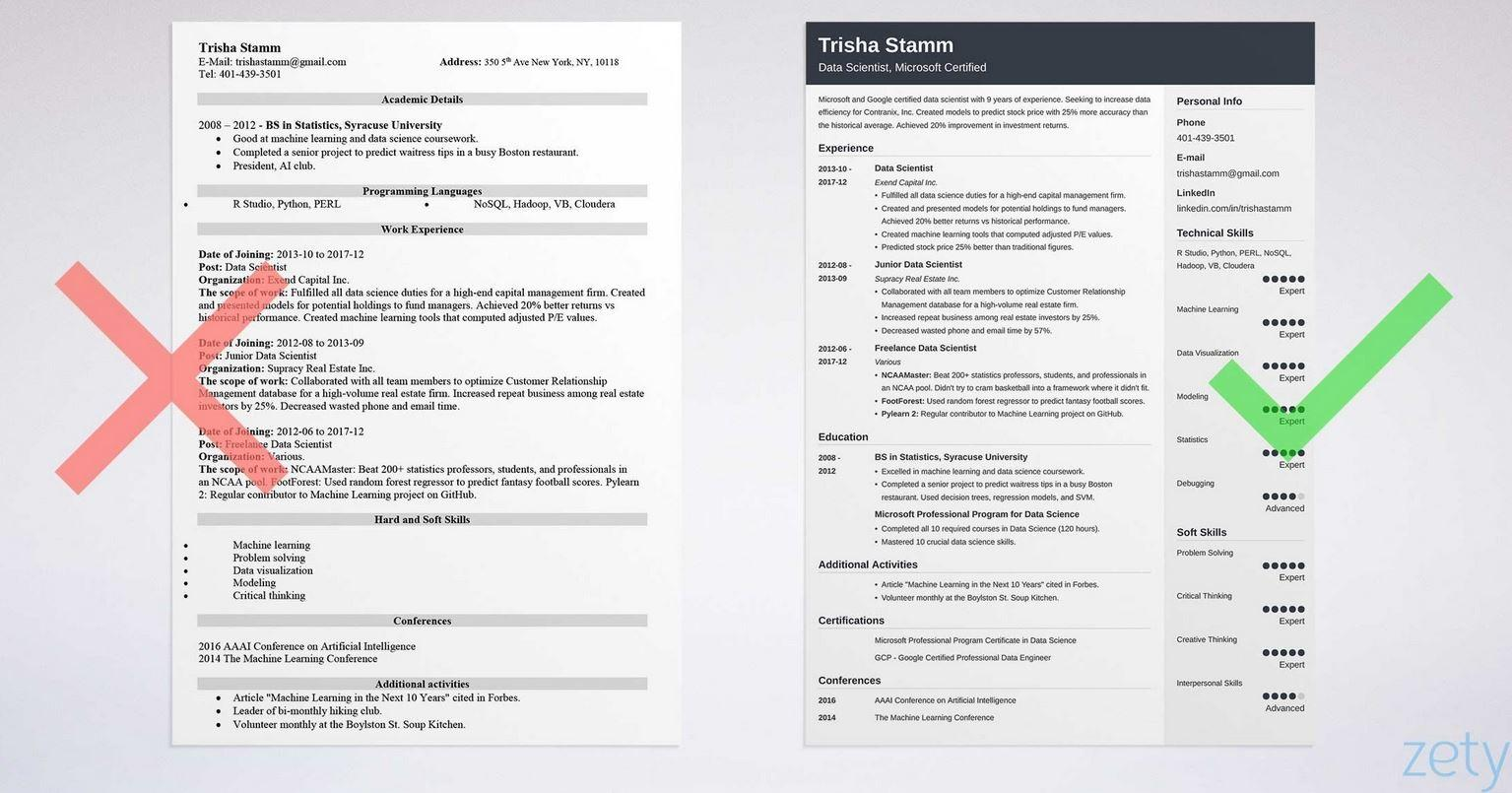 many of you use fancy looking resumes example is from zety datascience free resume Resume Free Resume Builder Reddit