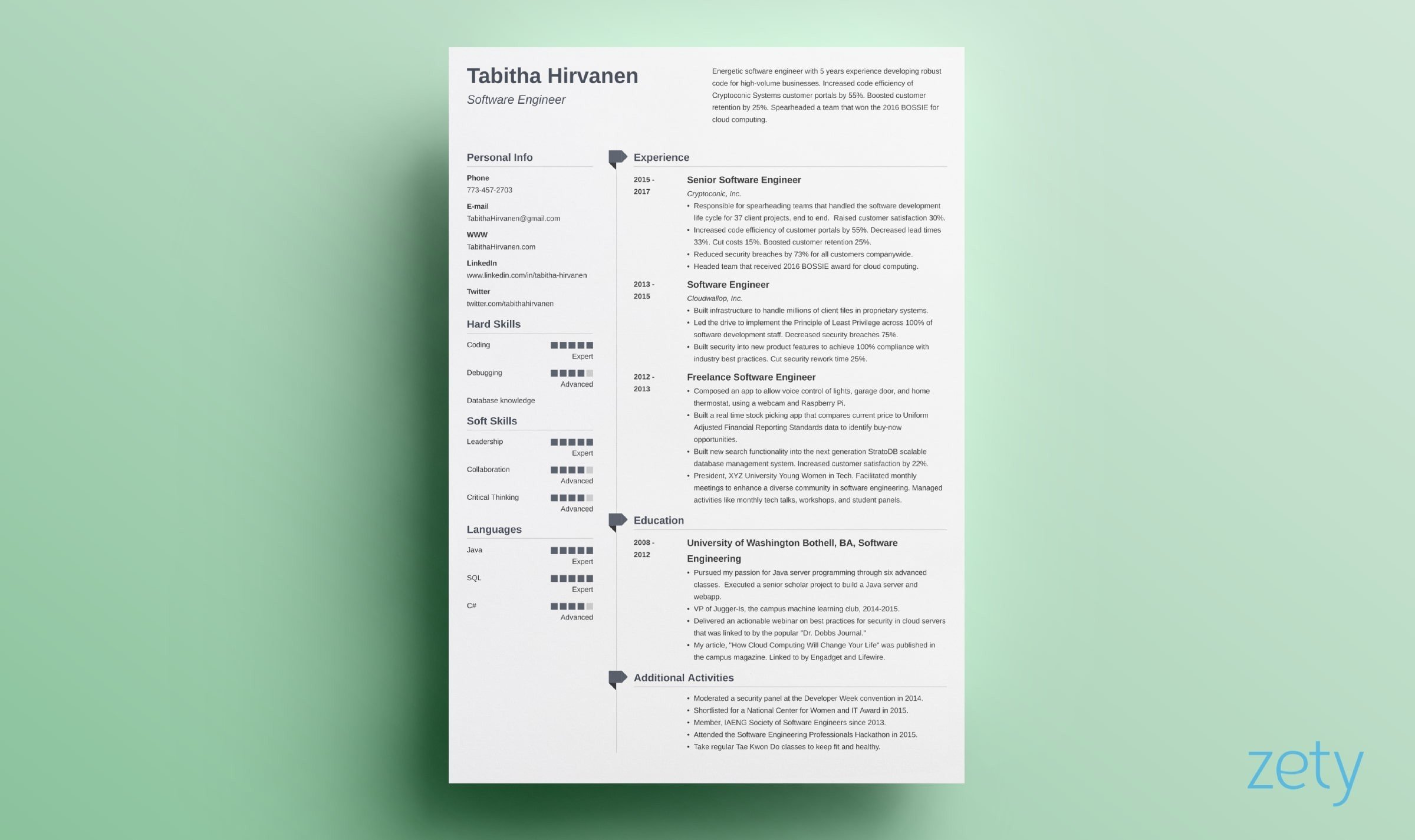 modern resume template format examples for professional samples templates muse sample Resume Professional Modern Resume Samples