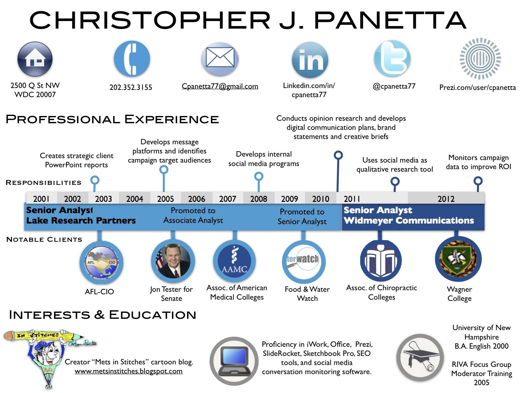 my resume as timeline infographic using keynote template pizza hut application dispute Resume Infographic Resume Timeline