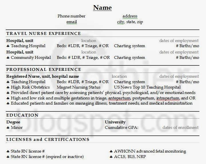 nurse by travel resume nursing template examples data science with python federal police Resume Travel Nursing Resume Examples