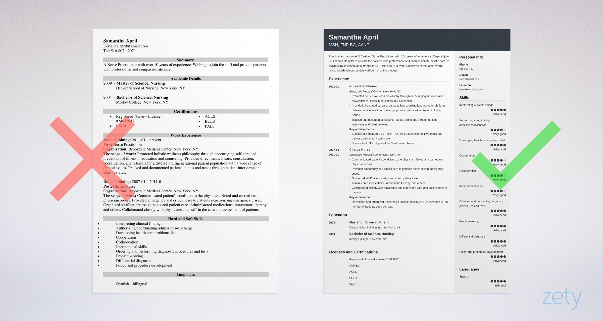 nurse practitioner resume examples template guide for np fnp sample new example mail or Resume Sample Resume For New Nurse Practitioner
