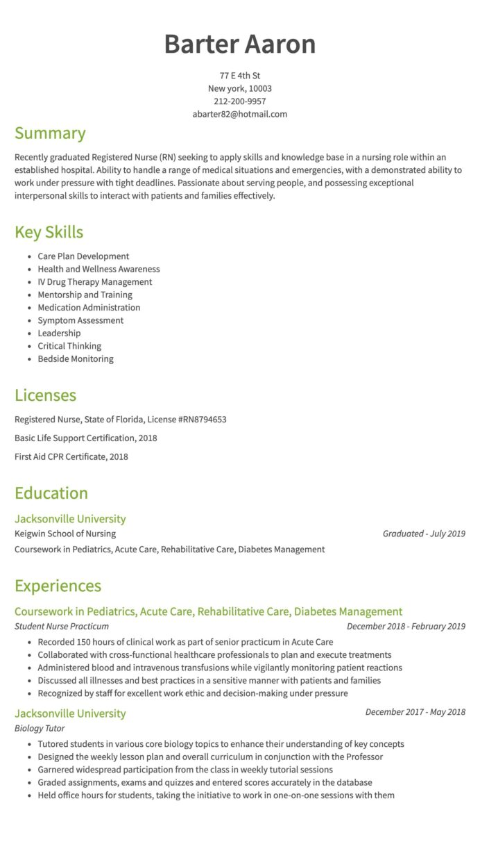 nursing resume examples samples written by rn managers functional for nurses years of exp Resume Functional Resume For Nurses