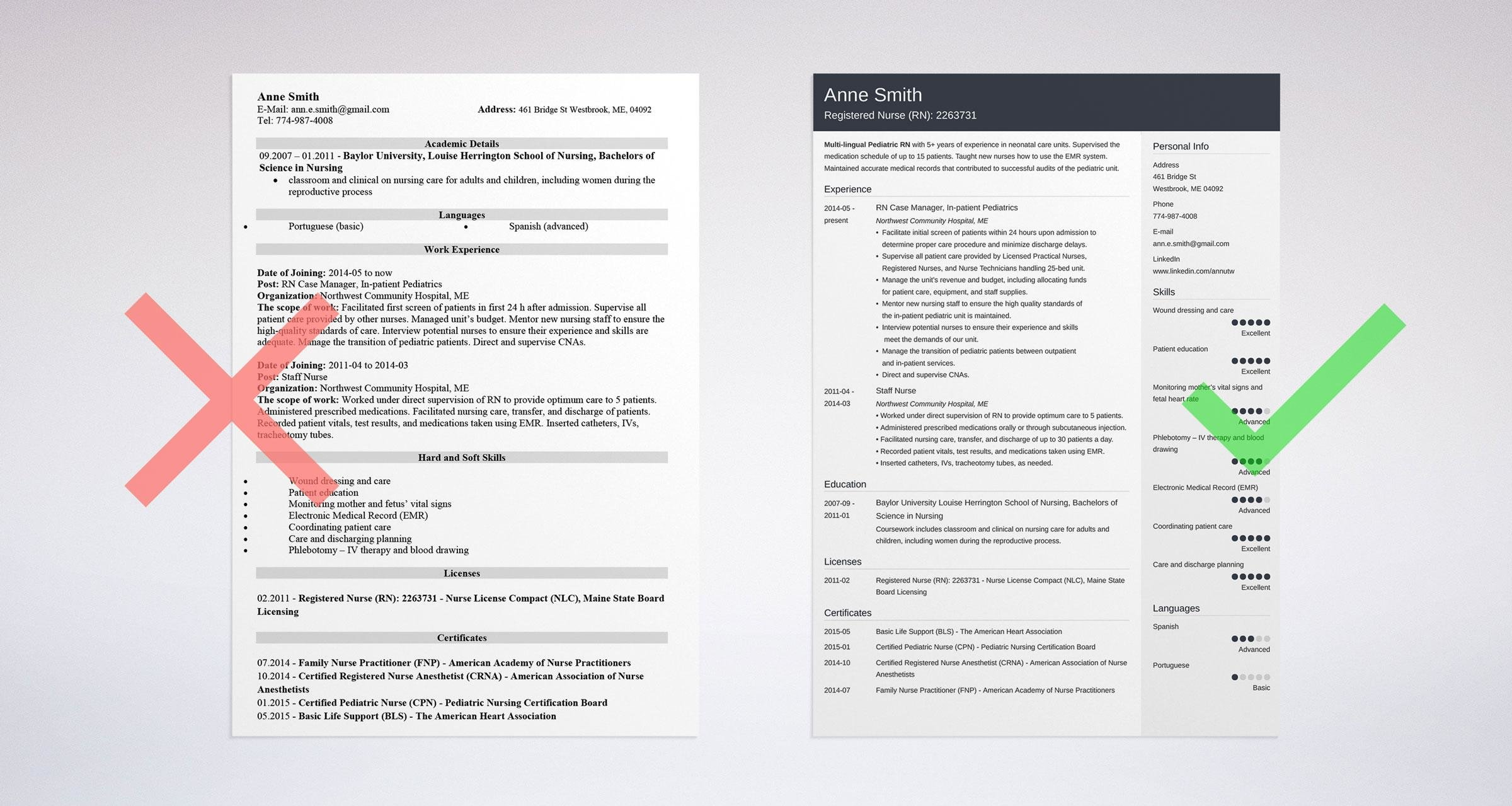 nursing resume examples template skills guide free and abilities for printable templates Resume Nursing Resume Template