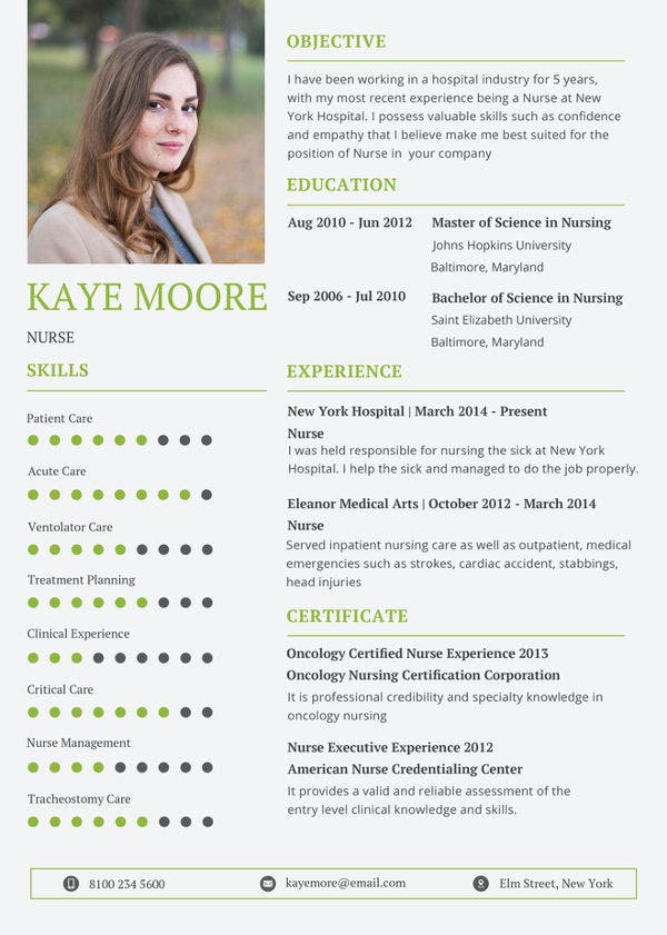 nursing resume template free samples examples format premium templates template1 project Resume Nursing Resume Template