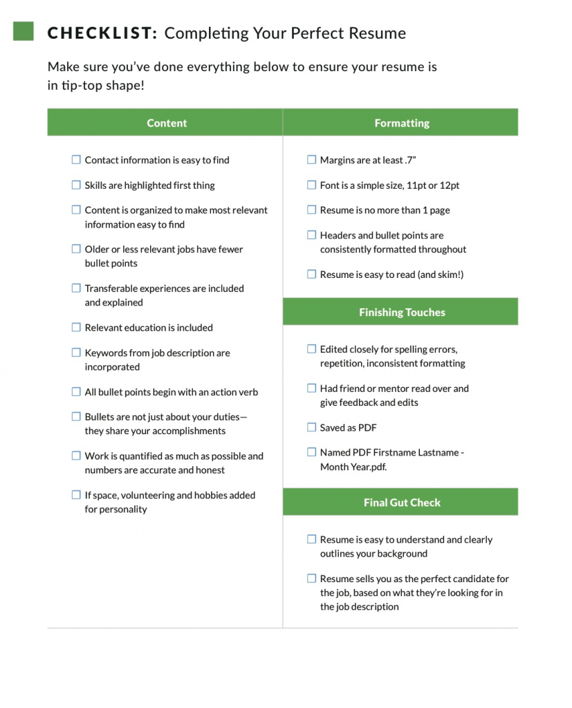 perfecting your resume checklist glassdoor the perfect howtogetjob toolkit 827x1024 aws Resume The Perfect Resume 2018