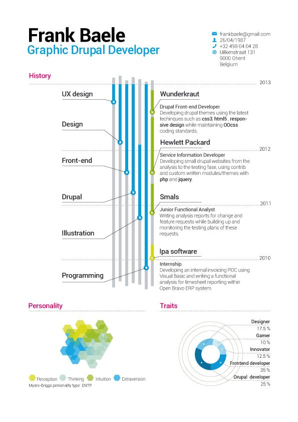 pin by anja meinen on infographic visual resumes resume timeline design rating the most Resume Infographic Resume Timeline