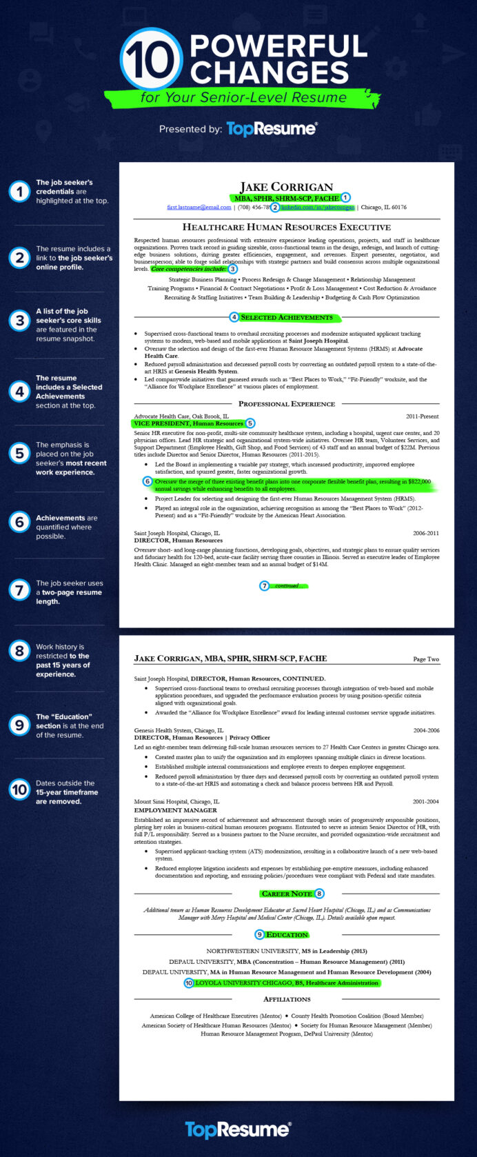 powerful changes for your executive level resume topresume template free ig v1 lpn job Resume Executive Resume Template 2019 Free