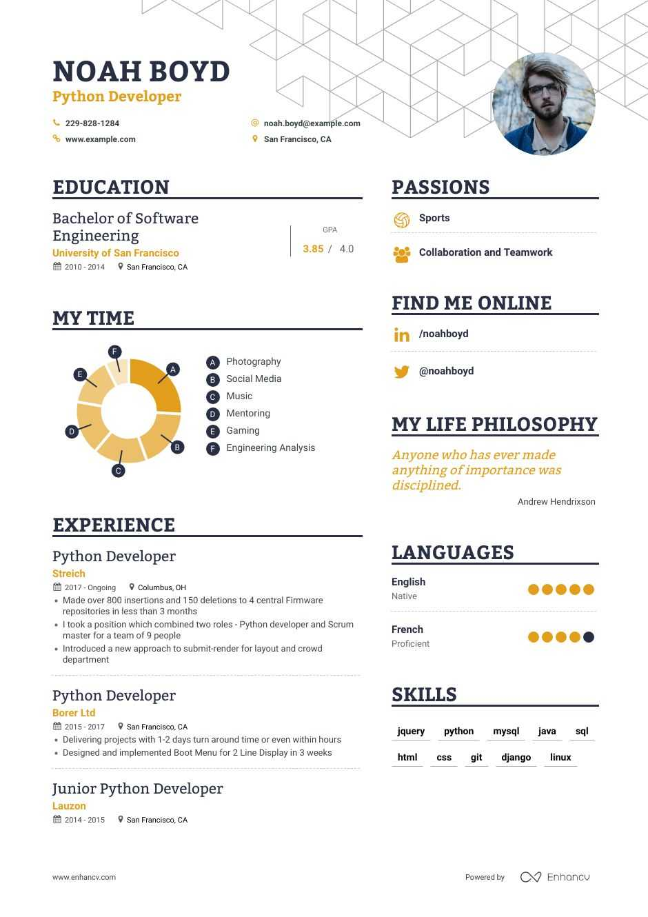 python developer resume examples pro tips featured enhancv best projects for writing free Resume Best Python Projects For Resume