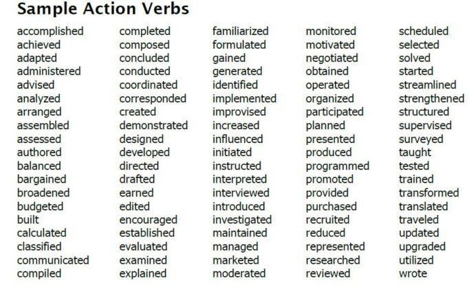 resume action verbs templates template builder tdfvhaw words adjectives for skills Resume Good Adjectives For Resume