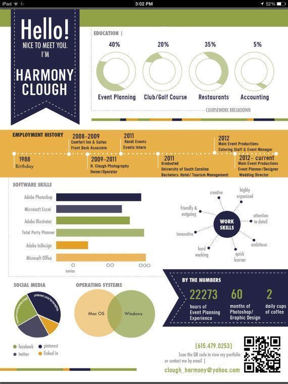 resume infographic timeline resumes tn home of inspiration ideas beautiful professional Resume Infographic Resume Timeline