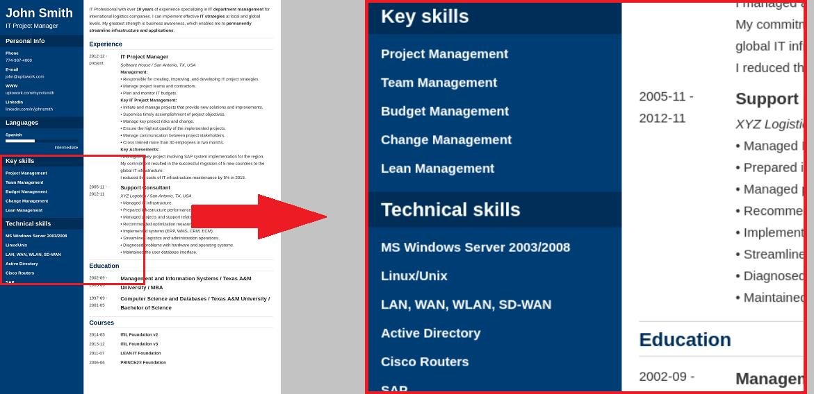 resume keywords by industry for use to pass the ats keyword generator skills on marketing Resume Resume Keyword Generator