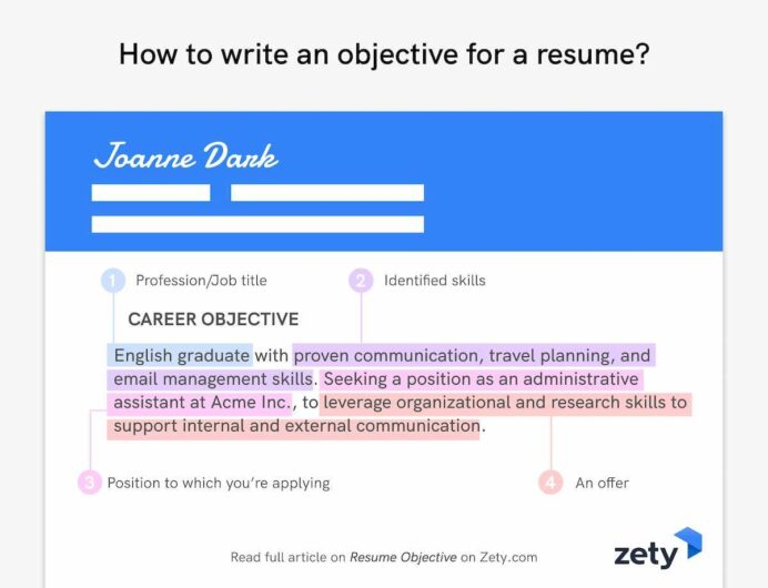 resume objective examples career objectives for all jobs catchy statements to write an Resume Catchy Resume Objective Statements