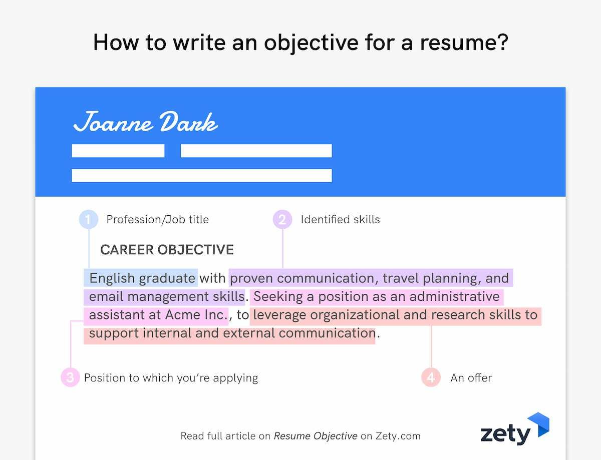 resume objective examples career objectives for all jobs communication to write an the Resume Communication Resume Objective Examples