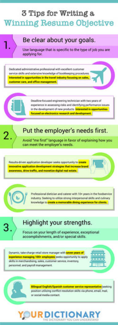 resume objective examples dos and don ts seeking position tips for writing winning Resume Resume Objective Seeking A Position