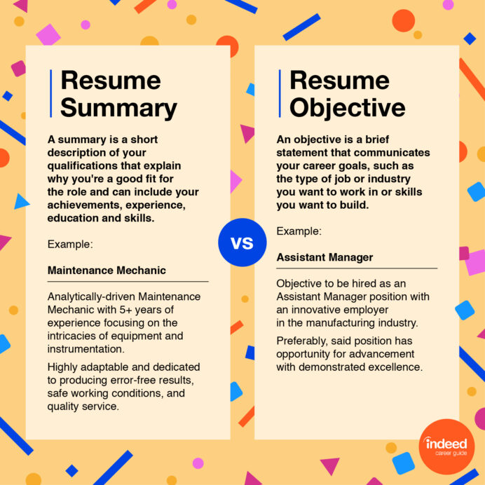 resume objectives examples and tips indeed catchy objective statements v4 good program Resume Catchy Resume Objective Statements