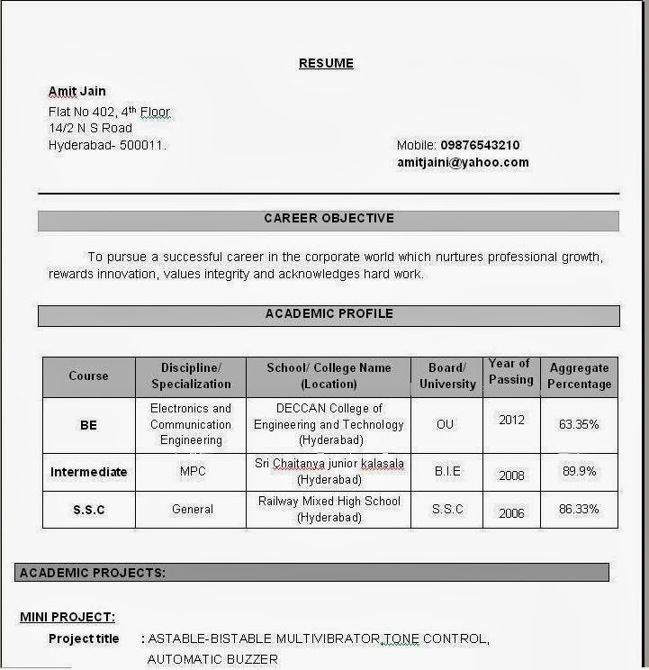 resume samples for freshers tech electronics and communication engineering builder Resume Ece Resume For Freshers