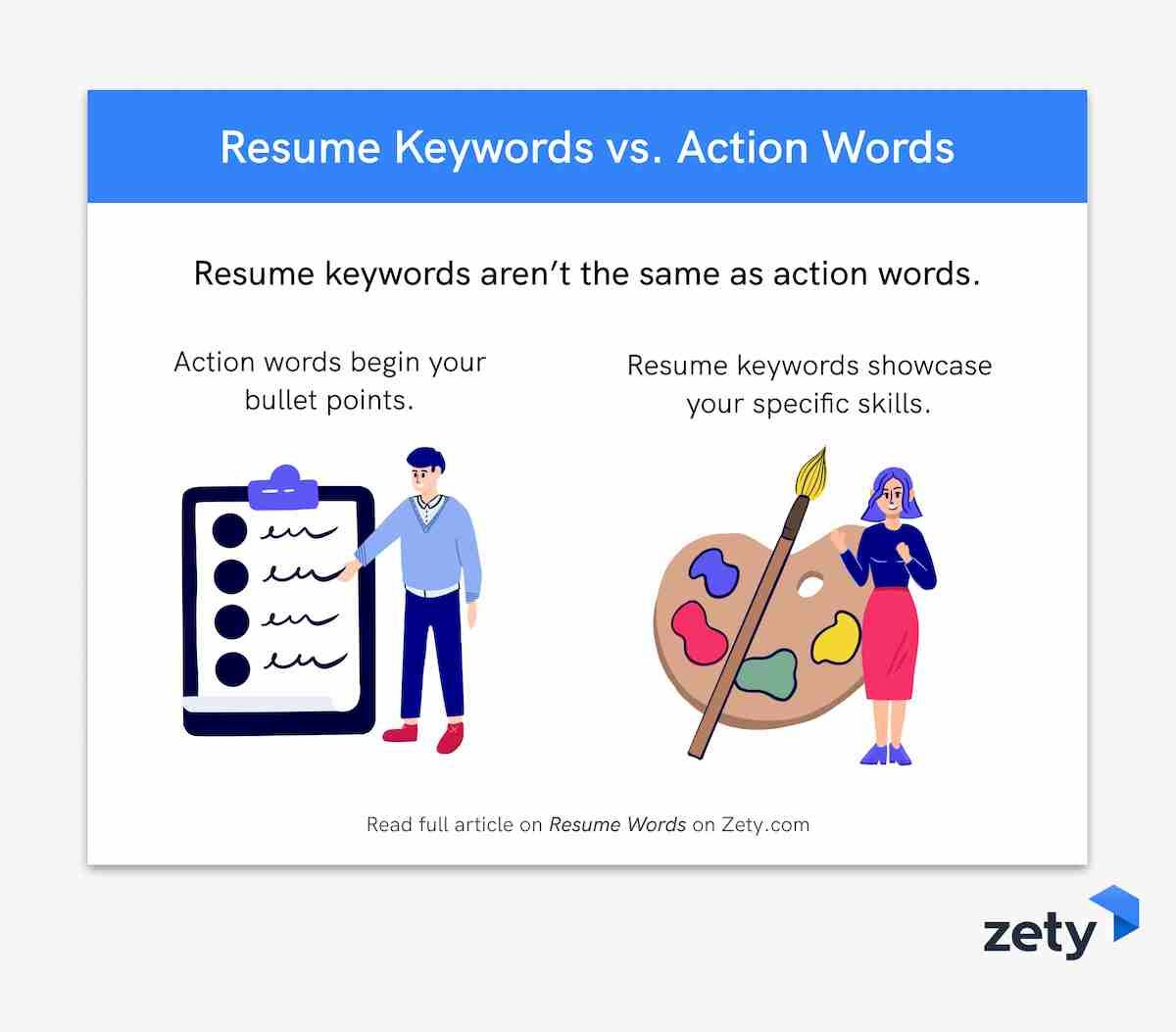 resume words action verbs good adjectives for collaborate keywords vs post consulting Resume Resume Words For Collaborate
