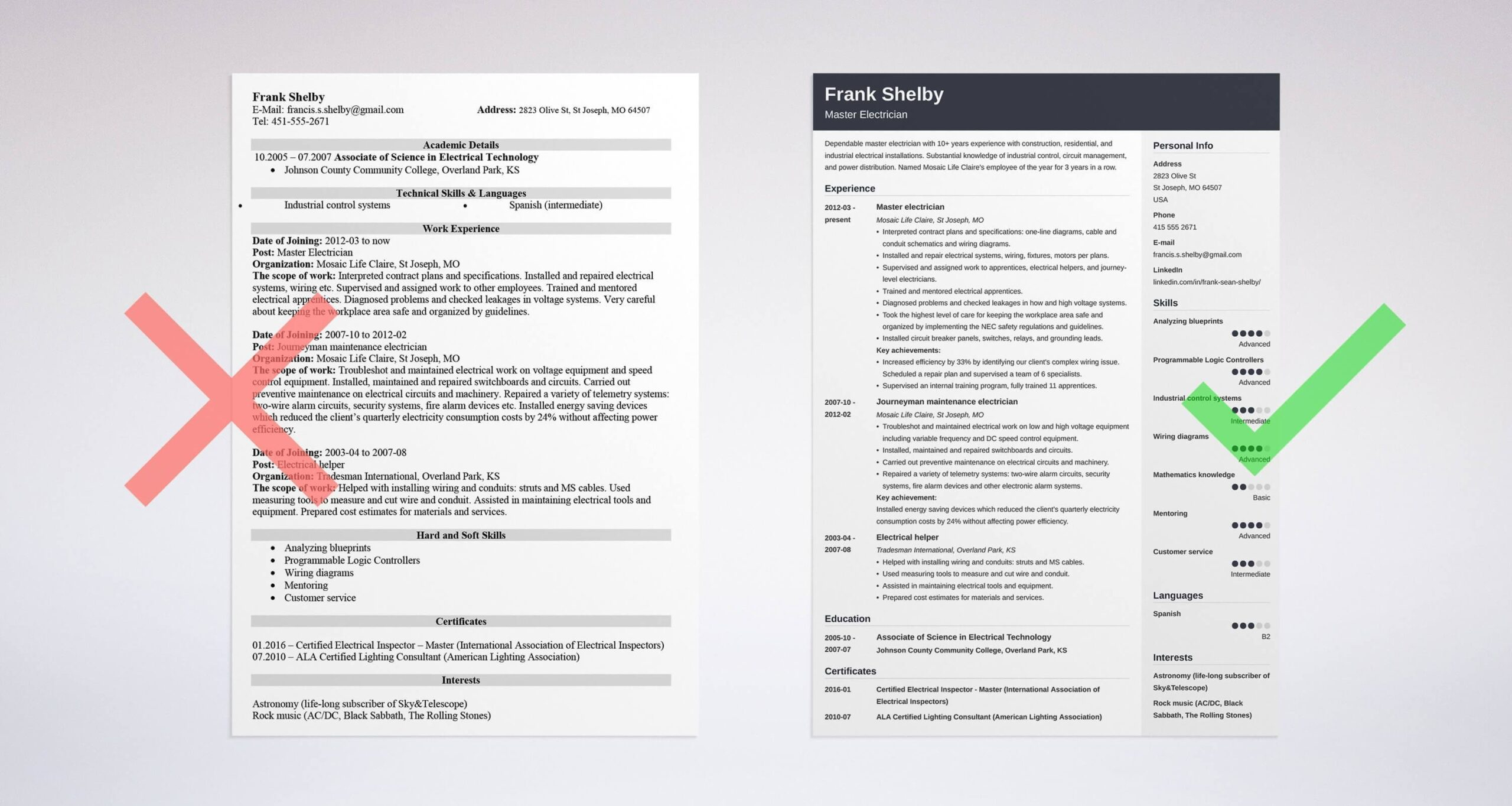 resume words action verbs good adjectives for summary electrician sample senior security Resume Power Words For Resume Summary