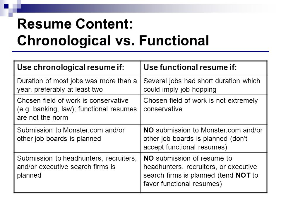 resumes creating that stand out from the masses functional vs chronological resume Resume Functional Vs Chronological Resume