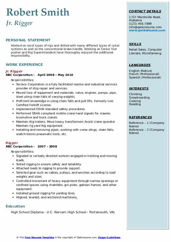 rigger resume samples qwikresume offshore experience pdf functional example objective for Resume Offshore Experience Resume
