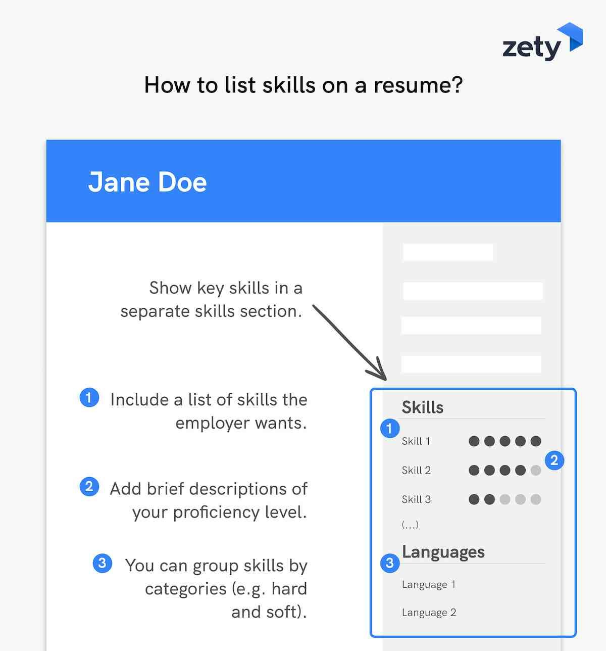 skills for resume best of examples all jobs another word ability on to example annotated Resume Another Word For Ability On Resume