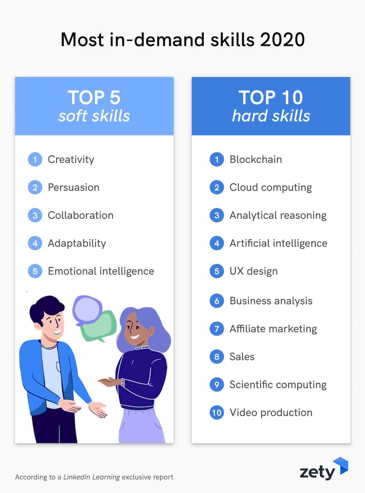 skills for resume best of examples all jobs skill set most in demand cake decorator Resume Skill Set Examples For Resume