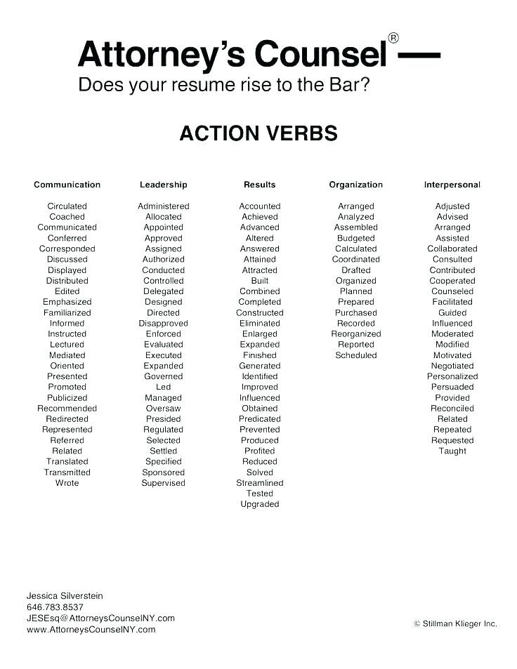 synonym for resume collaborate awesome assisted resumes form law school prep life words Resume Resume Words For Collaborate