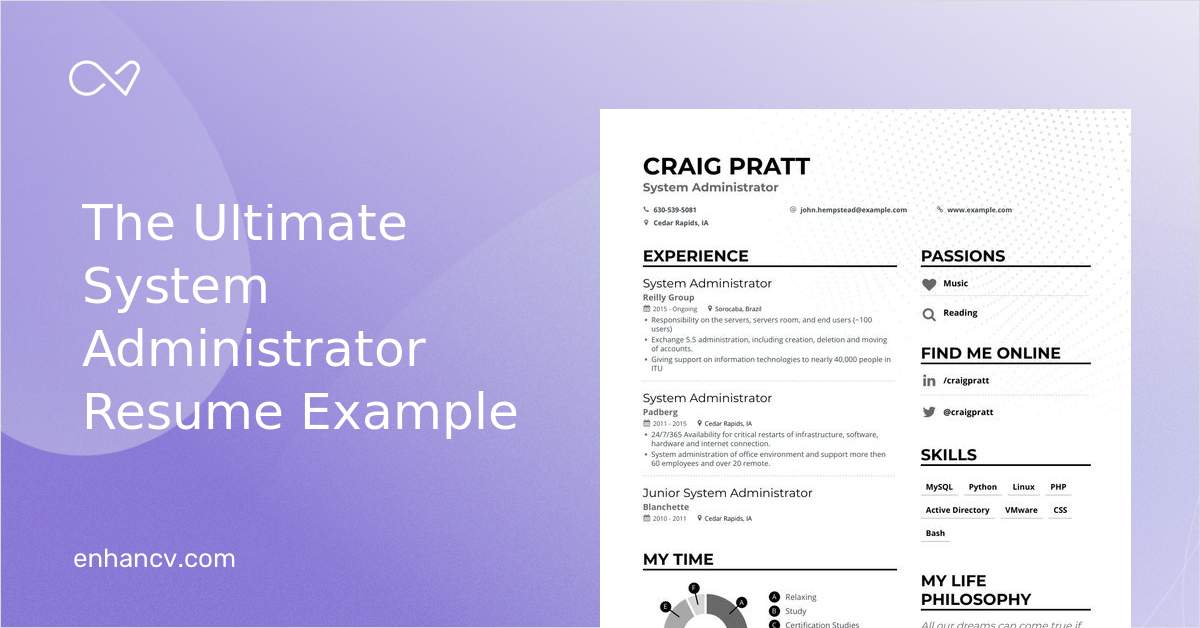 system administrator resume examples do and don ts for enhancv desktop work experience Resume Desktop Administrator Resume