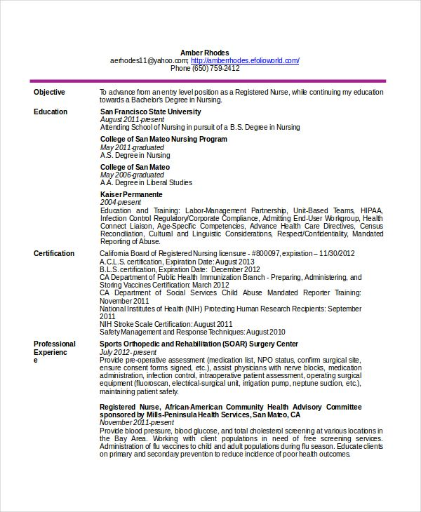 telemetry nurse resume free nursing template when you try to join as in the job Resume Telemetry Nurse Resume Example