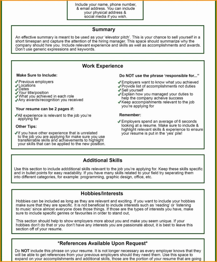 template for letter of interest luxury resumes hobbies and interests examples cv cover in Resume Canvasser Job Description For Resume
