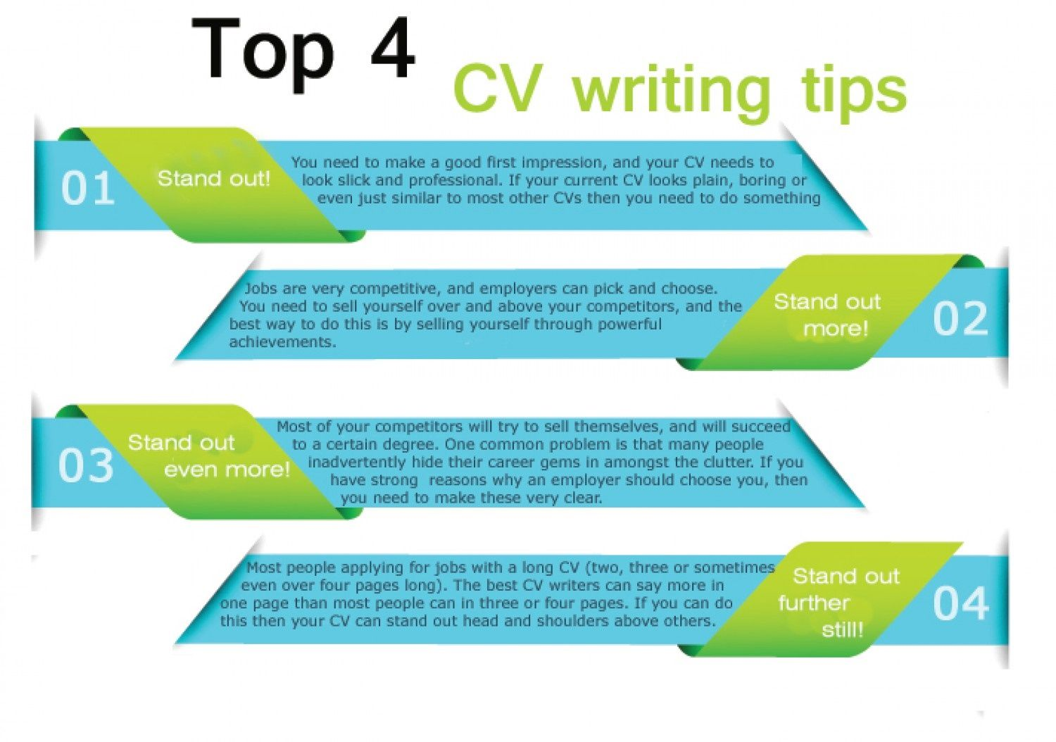 the best cv writing tips resume one on service mechanical application engineer spiderman Resume One On One Resume Writing Service