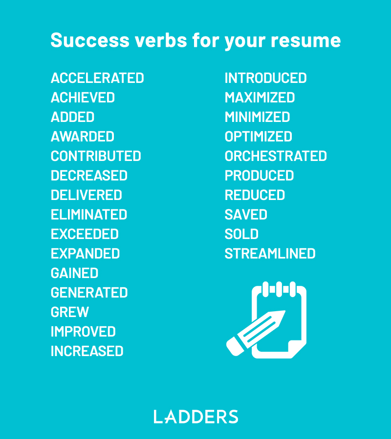 the high score resume format to write for words summary success verbs physician sample Resume Power Words For Resume Summary