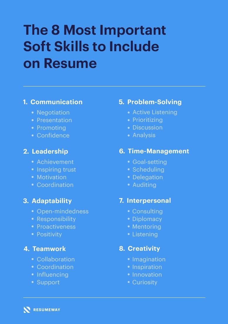 the most important soft skills to include on resume tips writing are combined and cover Resume Are Skills Important On A Resume