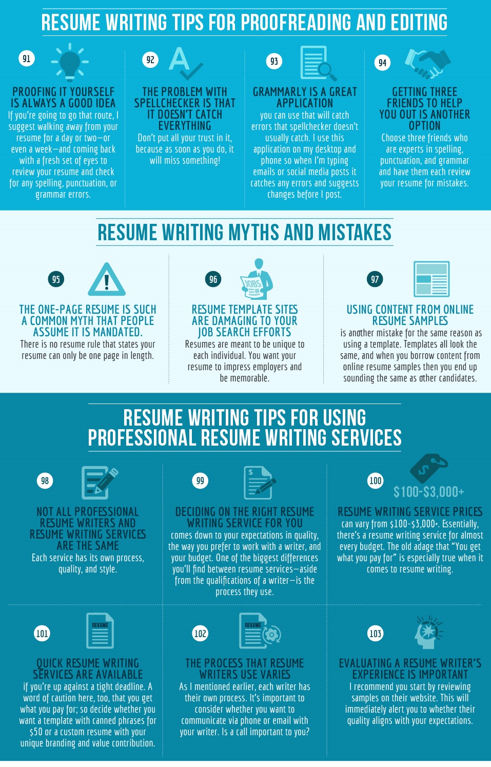 tips for writing good cv february one on resume service infographic image kitchen utility Resume One On One Resume Writing Service