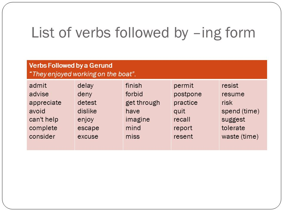 to choose the right one gerund or infinitive resume slide statutory compliance format Resume Resume Gerund Or Infinitive