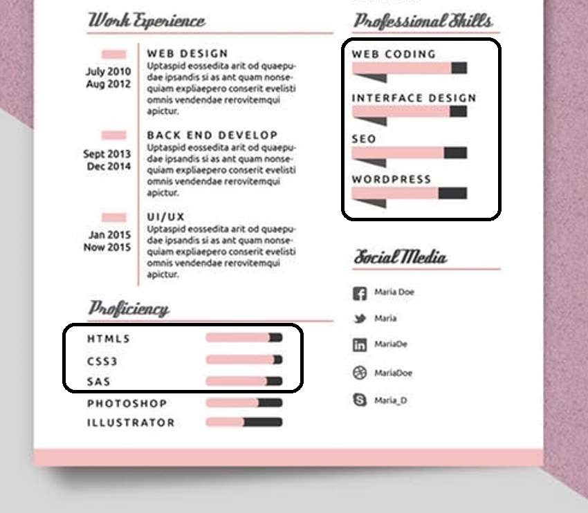 to effectively professional skills on your resume template cna experience for column Resume Professional Skills Resume Template