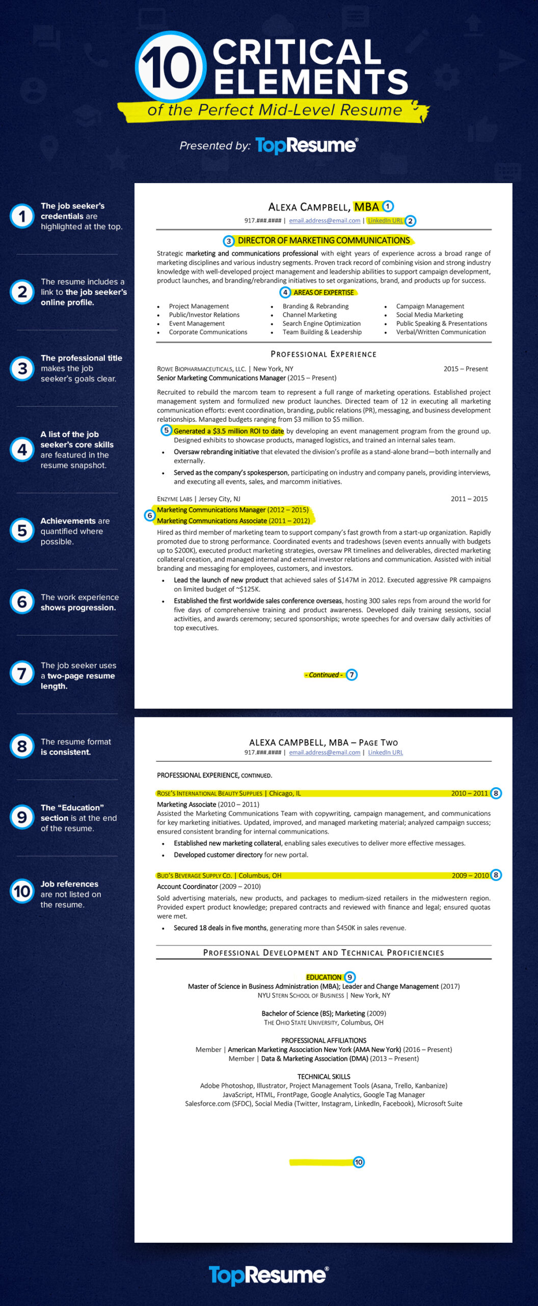 to make great resume for level professional topresume expert vice president of operations Resume Topresume Resume Expert