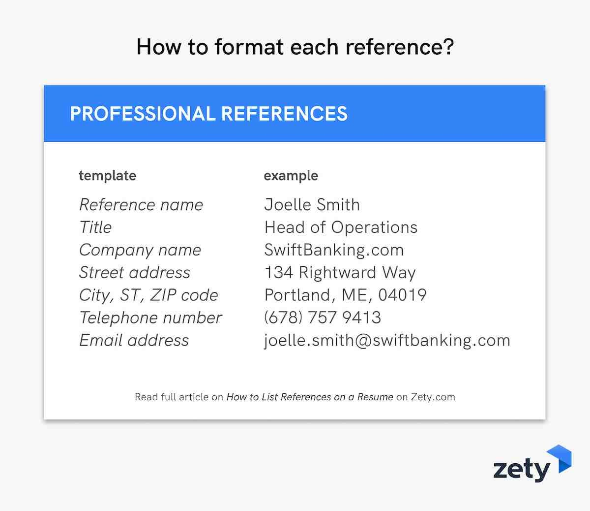 to references on resume reference format each adjunct instructor industrial pharmacist Resume Resume References Format