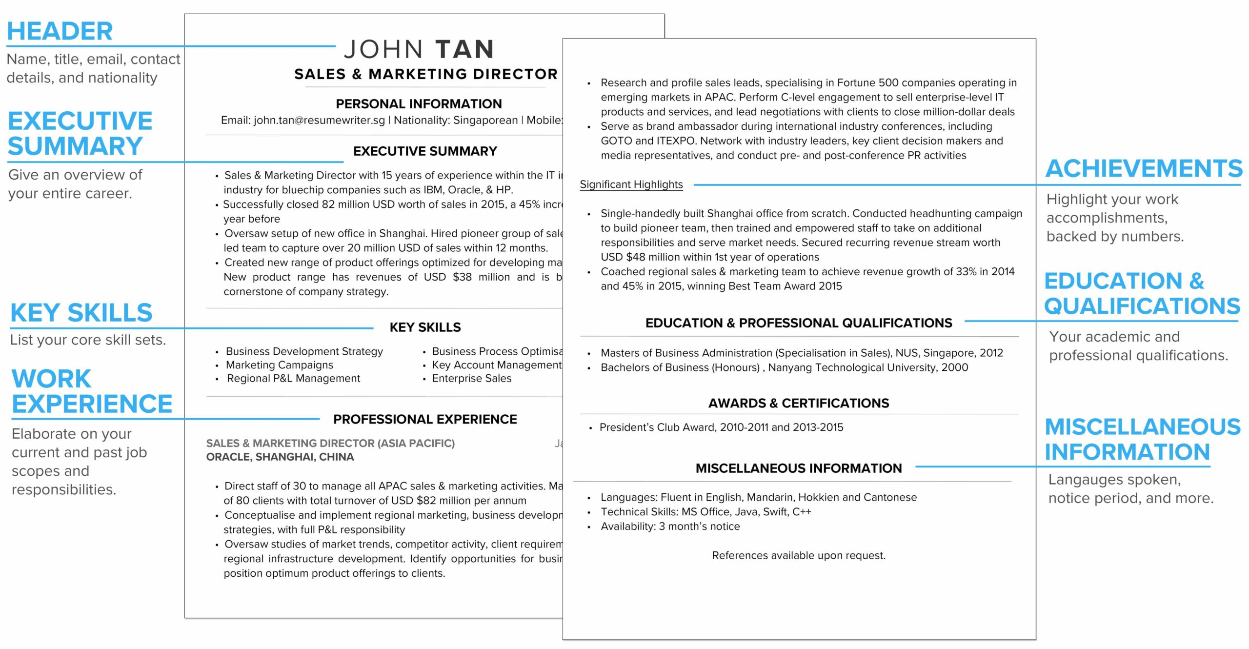 to write winning resume in your ultimate cv guide positioning statement annotated main Resume Resume Positioning Statement