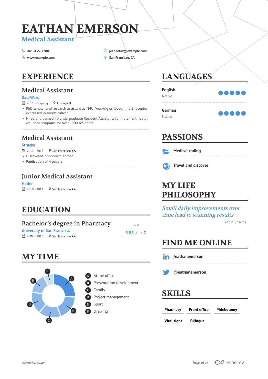top medical assistant resume examples samples for enhancv certified ophthalmic beautiful Resume Certified Ophthalmic Assistant Resume
