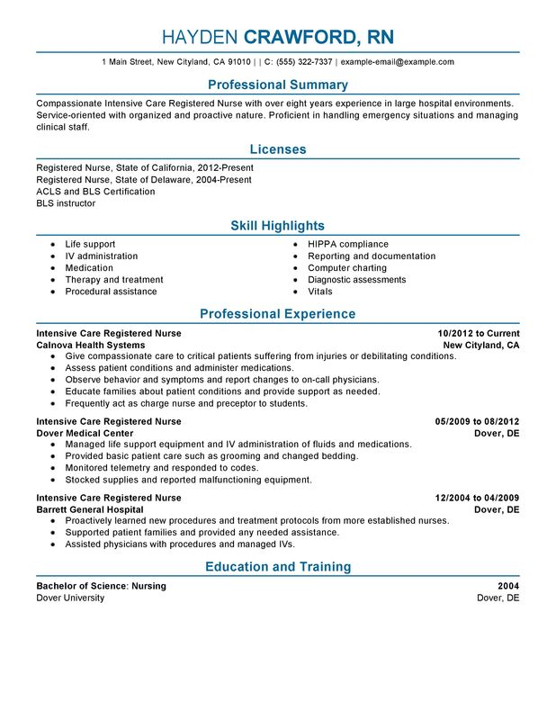 unforgettable intensive care nurse resume examples to stand out myperfectresume Resume Registered Nurse Responsibilities Resume