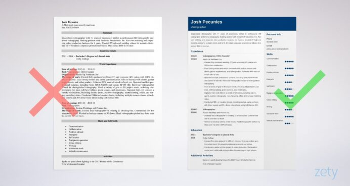 videographer resume template guide examples example general headline for graphic artist Resume Videographer Resume Examples