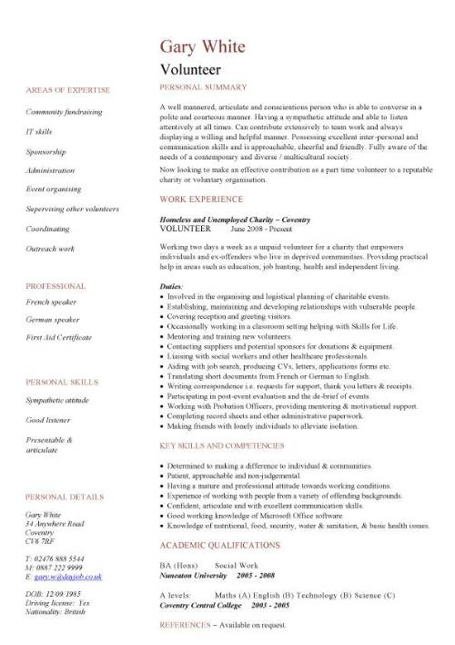 volunteer cv sample resume work pic template medical assistant summary of qualifications Resume Resume Volunteer Work Sample