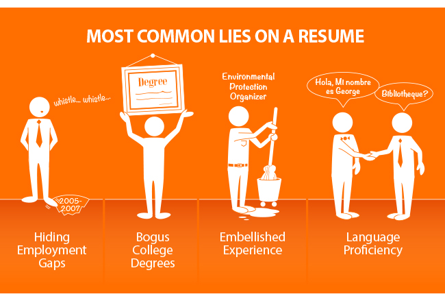 you should never to lie on your resume adzuna can lies resume1 sample skills and Resume Can You Lie On A Resume
