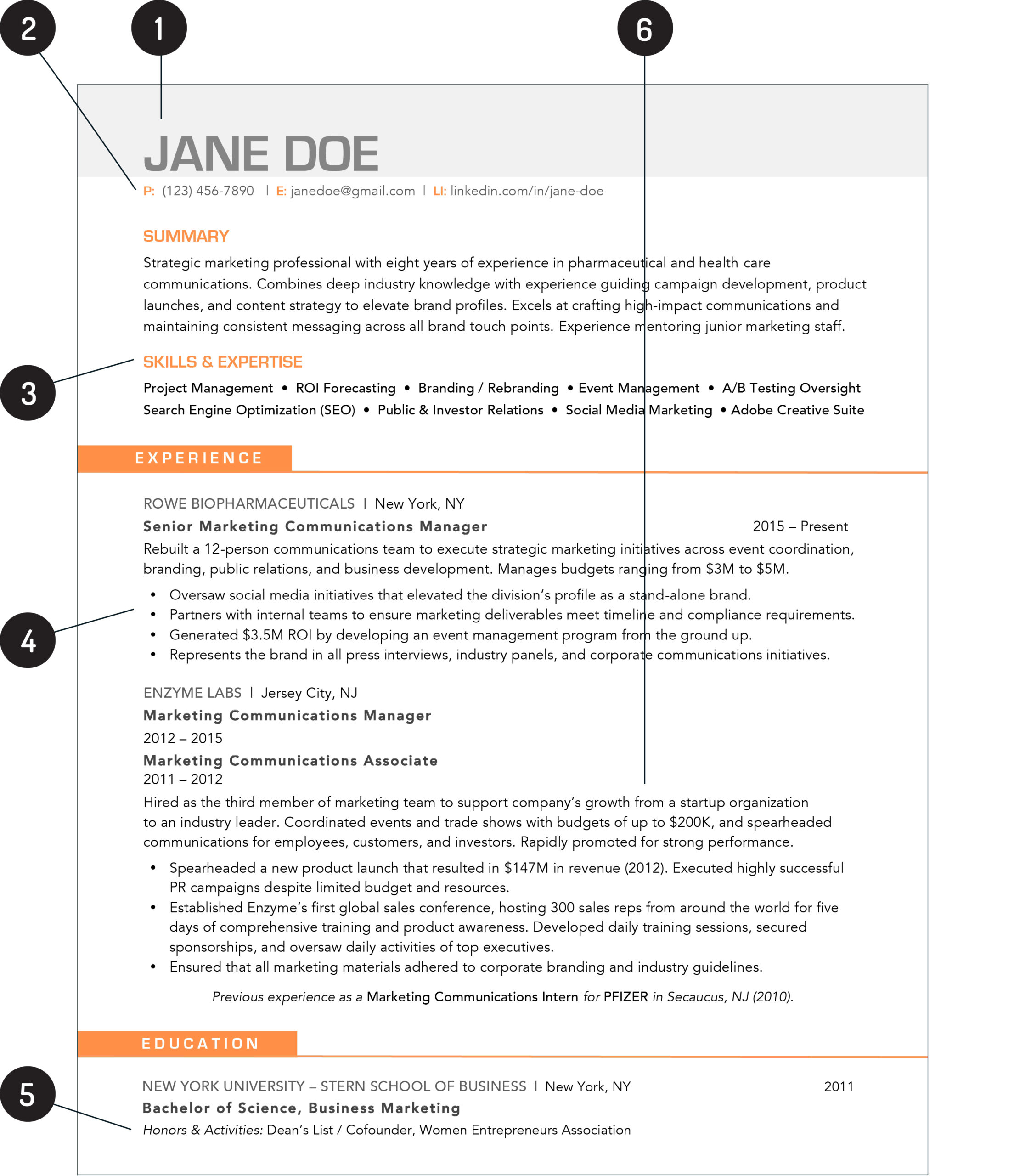 your resume should look like in money the perfect job annotated keyword optimization Resume The Perfect Resume 2018