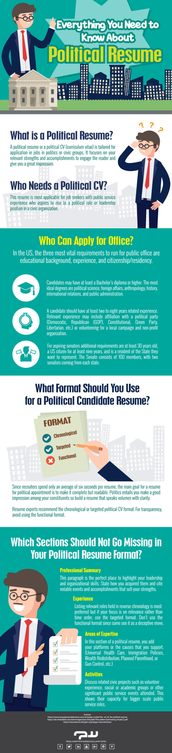 everything you need to know about political resume visually candidate sample security Resume Political Candidate Resume Sample India