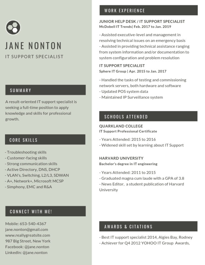 it support specialist resume sample and template pdf active directory example retail Resume Active Directory Resume Sample