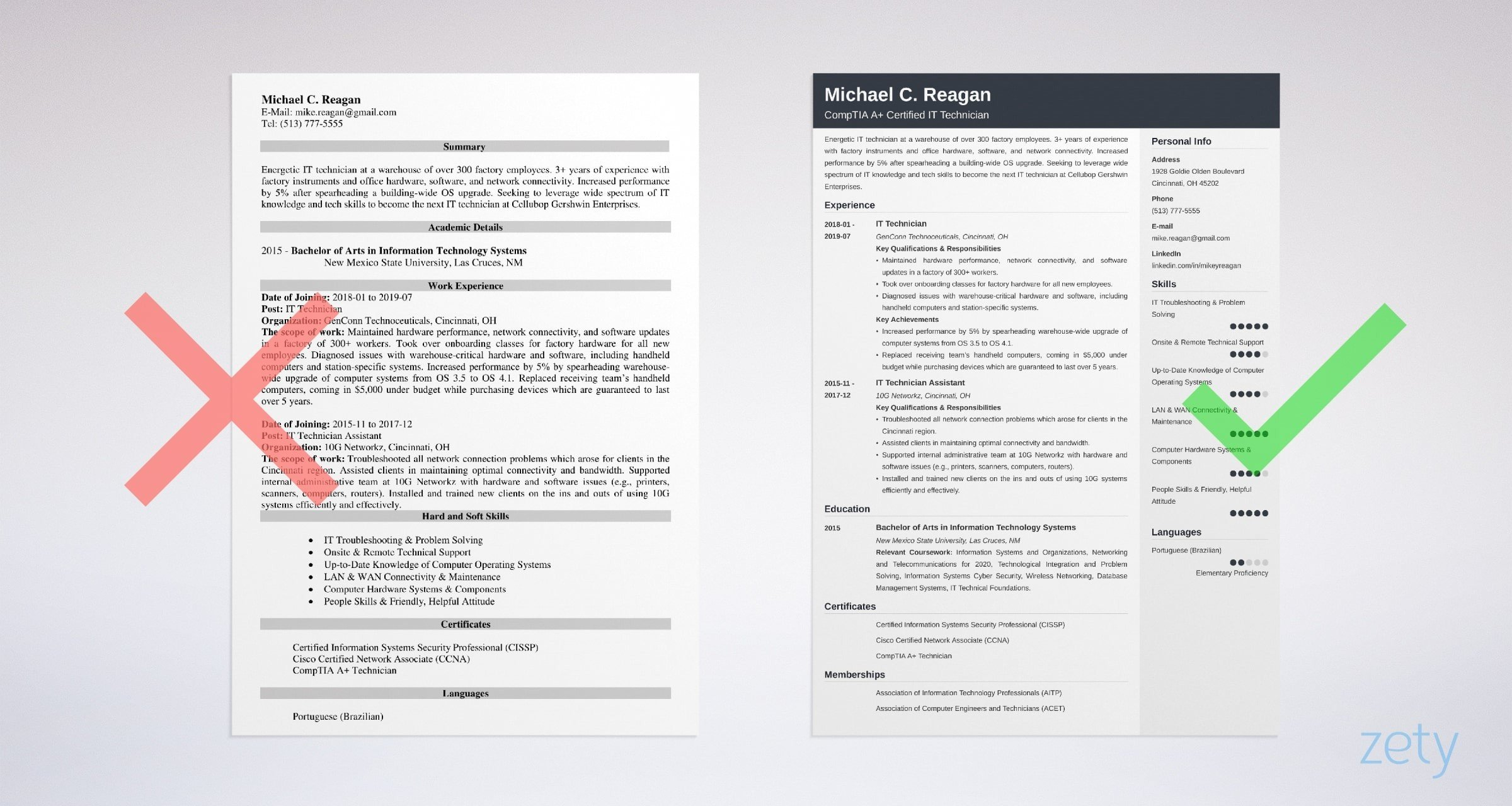 it technician resume example guide tips desktop support sample keywords architecture Resume Desktop Support Technician Resume Sample